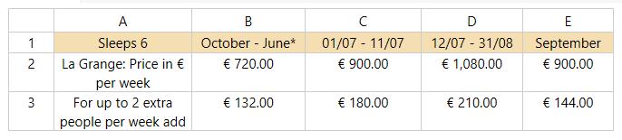 Grange Prices